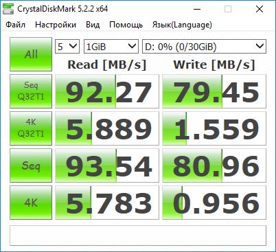 PNY MicroSDHC Elite 32GB (SDU32G10ELIPER-EF)