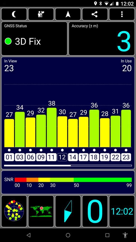 Тест GPS: Razer Phone 2