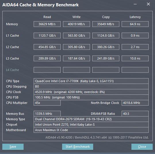 ADATA XPG Spectrix D41 DDR4-3200 RGB 2×16GB (AX4U3200316G16-DR41)