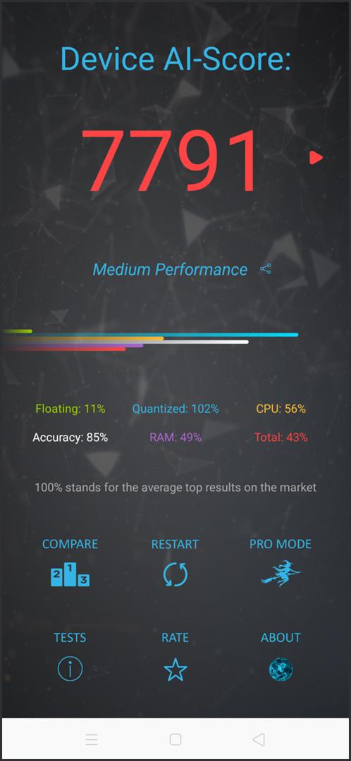 realme XT: AI Benchmark