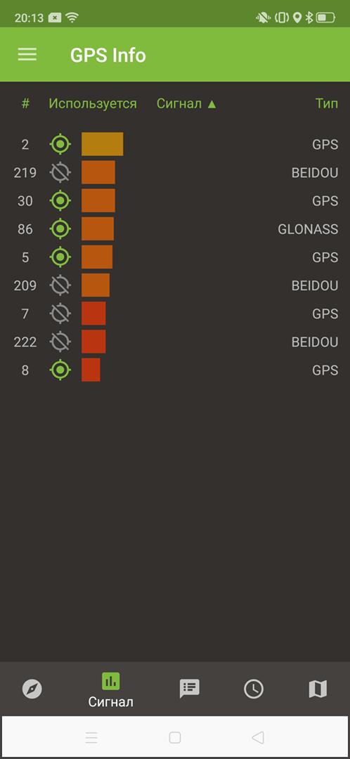 realme XT: тест GPS