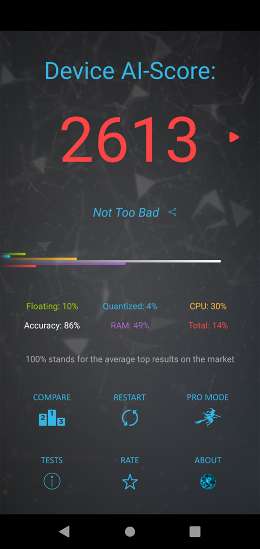 BQ 5731L Magic S: AI Benchmark