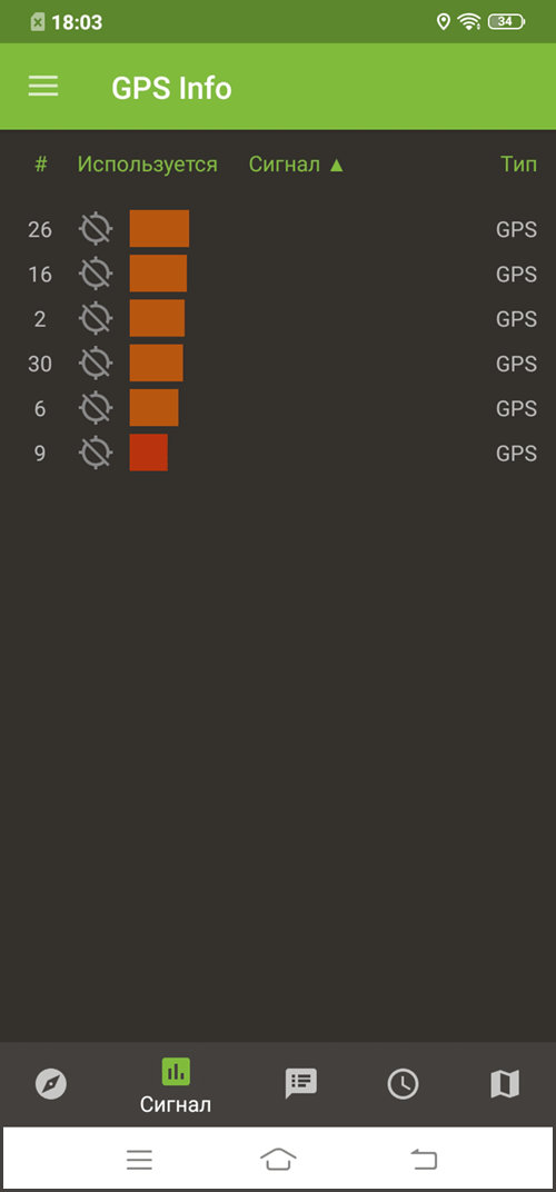 Vivo Y11: тест GPS