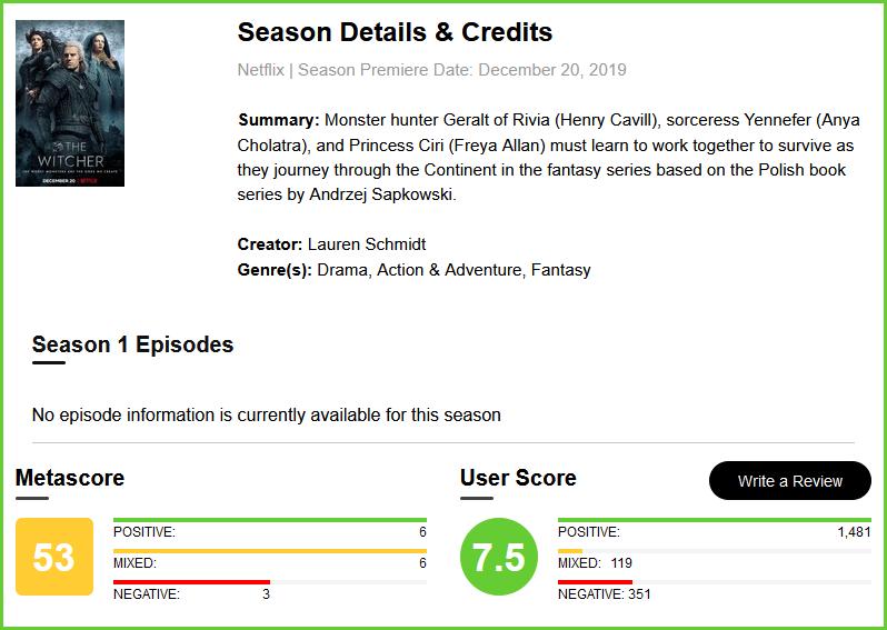 """""""Ведьмак"""" от Netflix: оценки критиков"""