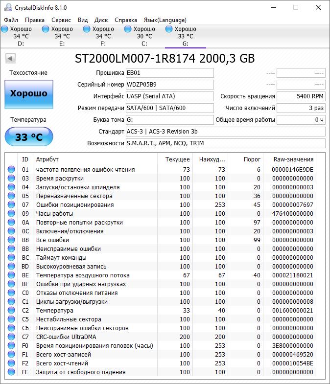 ADATA HD680 2TB