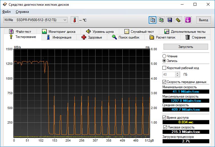 GOODRAM M.2 2280 512Gb PX500 (SSDPR-PX500-512-80)