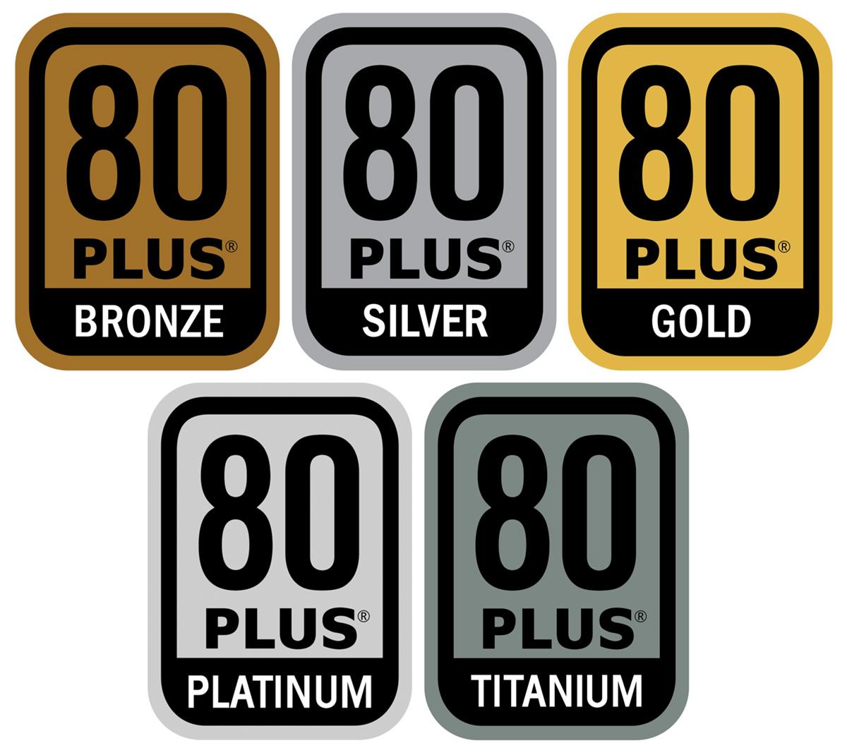 Сертификаты 80 PLUS для блоков питания