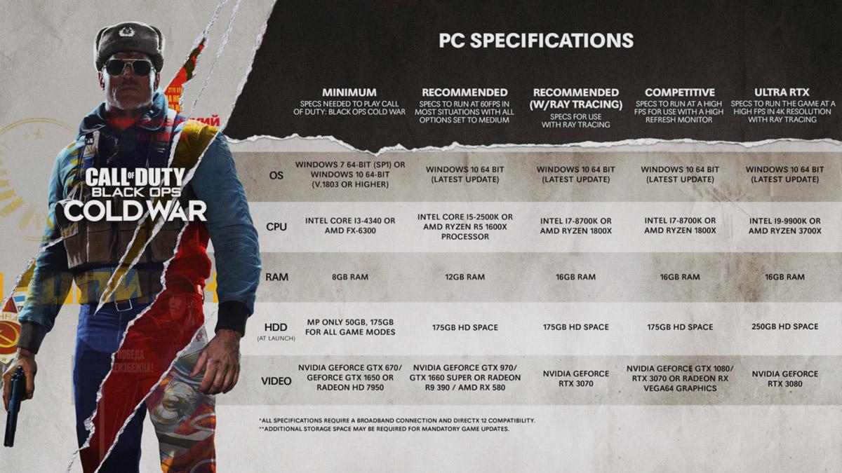 Call of Duty: Black Ops – Cold War | системные требования